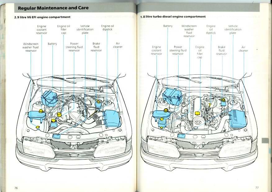 Моторный отсек (2.9 V6 EFI